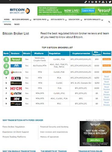 Bitcoinbrokers lijst