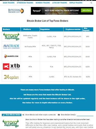 bitcoin broker list