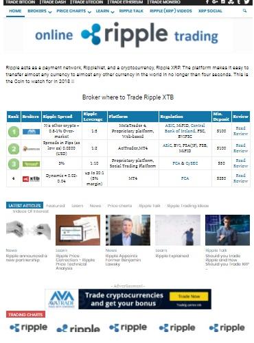 online ripple trading